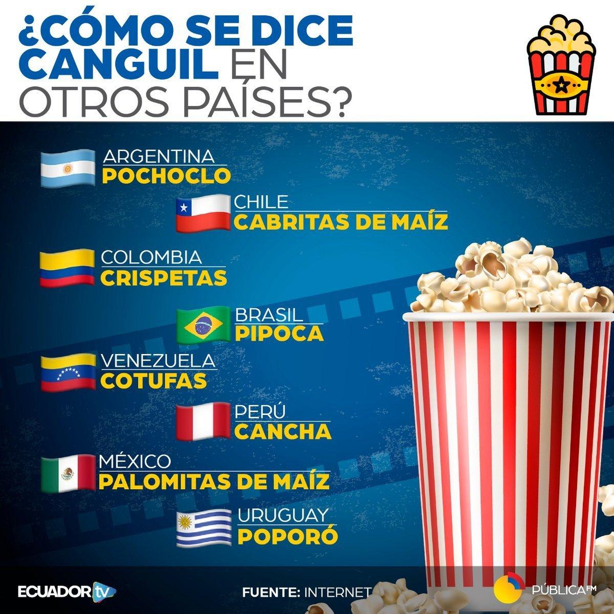 """Cómo se dice """"popcorn"""" en América Latina"""